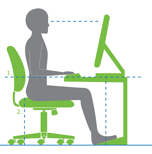 Strange How To Determine Proper Seat Height Workplace Chairs Bevco Evergreenethics Interior Chair Design Evergreenethicsorg